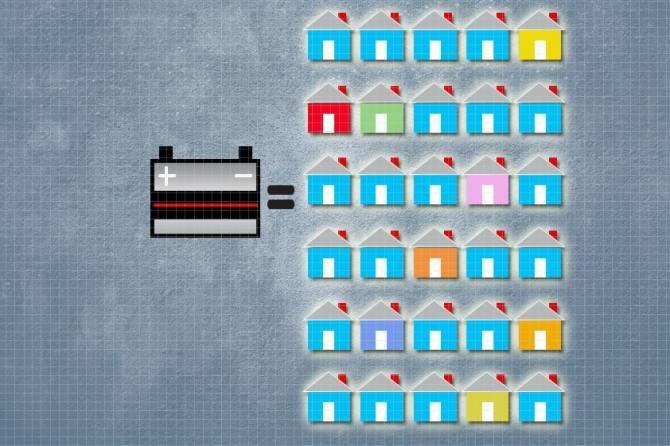 Edwebstudio bateriasreciclarcelsolar